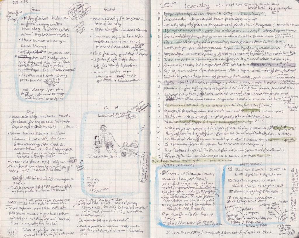 """An observation journal page. On the left are things seen, heard and done that day, as well as what I noticed about how I noticed things. On the right are a list of ideas for a """"Poison story"""", one for each letter of the alphabet, and reflections on the process."""