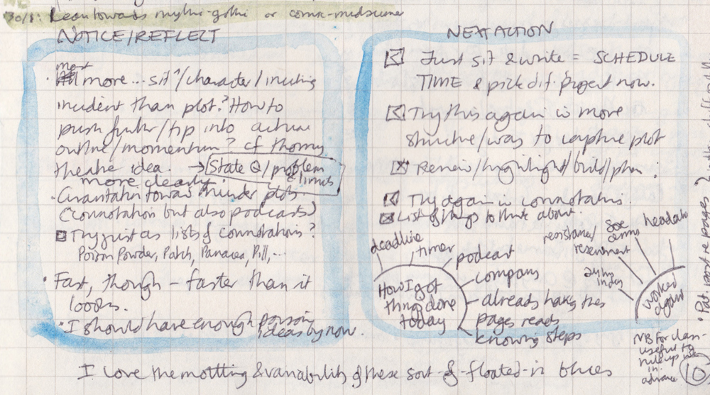 Hand-written reflections on things I noticed about the creativity exercise, how I got things done that day, the textures of watercolour, and things I wanted to do as a result.
