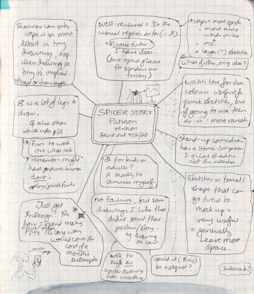 "Hand-written analysis, from the observation journal, of how a project labelled ""SPIDER STORY"" went."