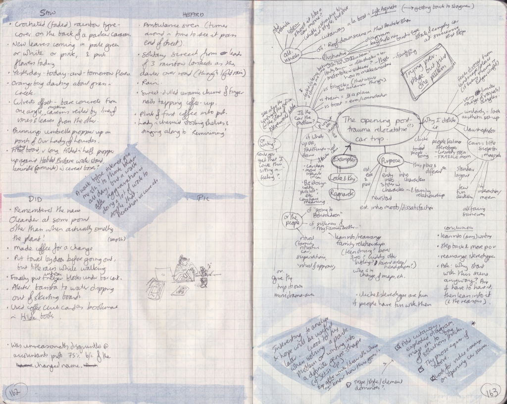 Double page of observation journal, densely handwritten. On the left, 5 things seen, heard, and done that day, a cafe sticker, and a sketch of myself writing. On the right, a mind-map style set of notes about car trips in tv shows.