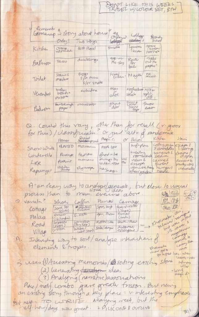 The right page of an observation journal spread, with handwritten notes set out in tables exploring different uses: rooms of houses, genres and rooms, objects