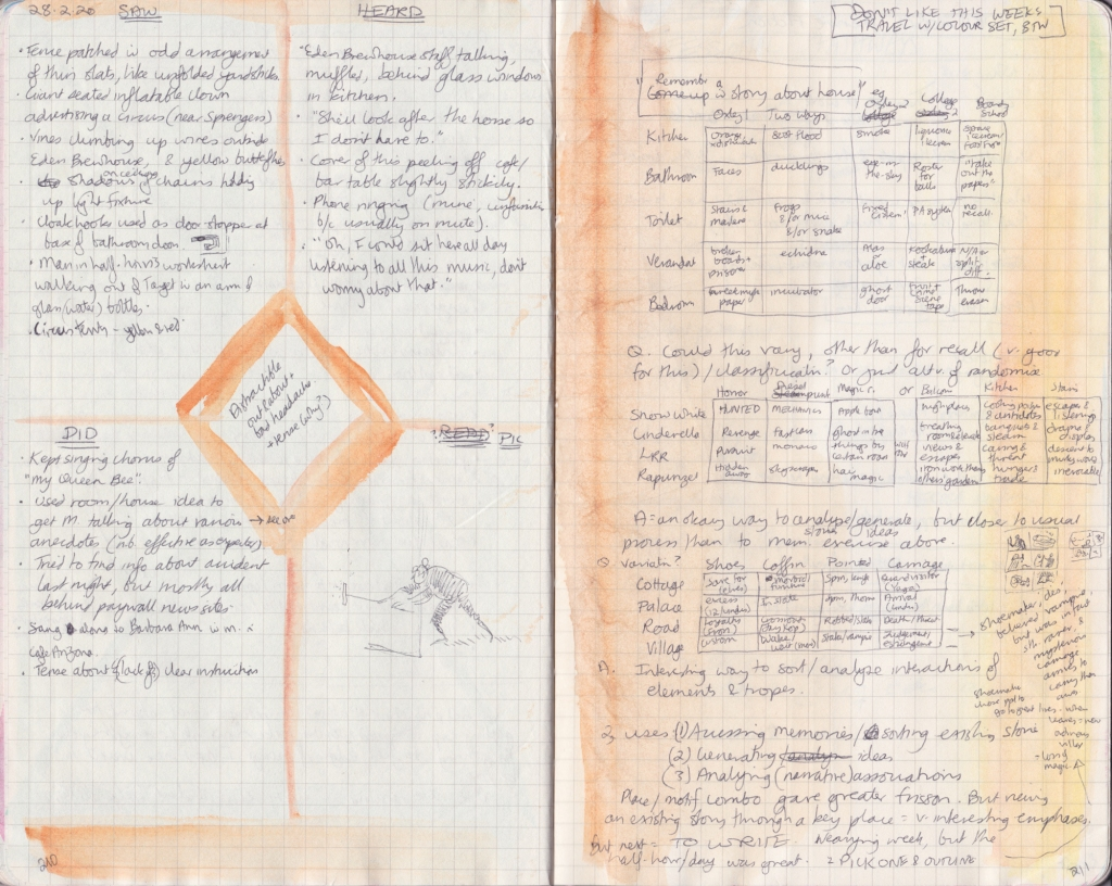 Double page of observation journal, densely handwritten. On the left, 5 things seen, heard, and done that day. On the right, handwritten notes set out in tables, considering places, items, and stories they suggest.