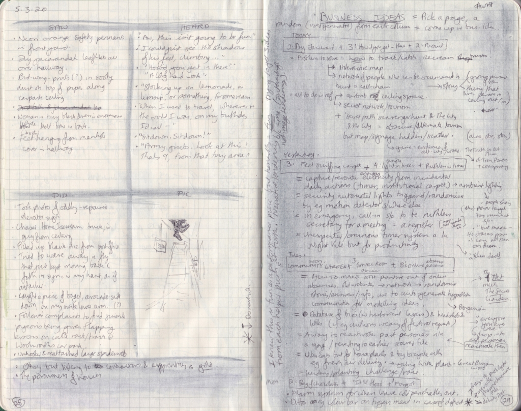 Double page of observation journal, densely handwritten. On the left, 5 things seen, heard, and done that day. On the right, ideas drawn from combinations of those elements.