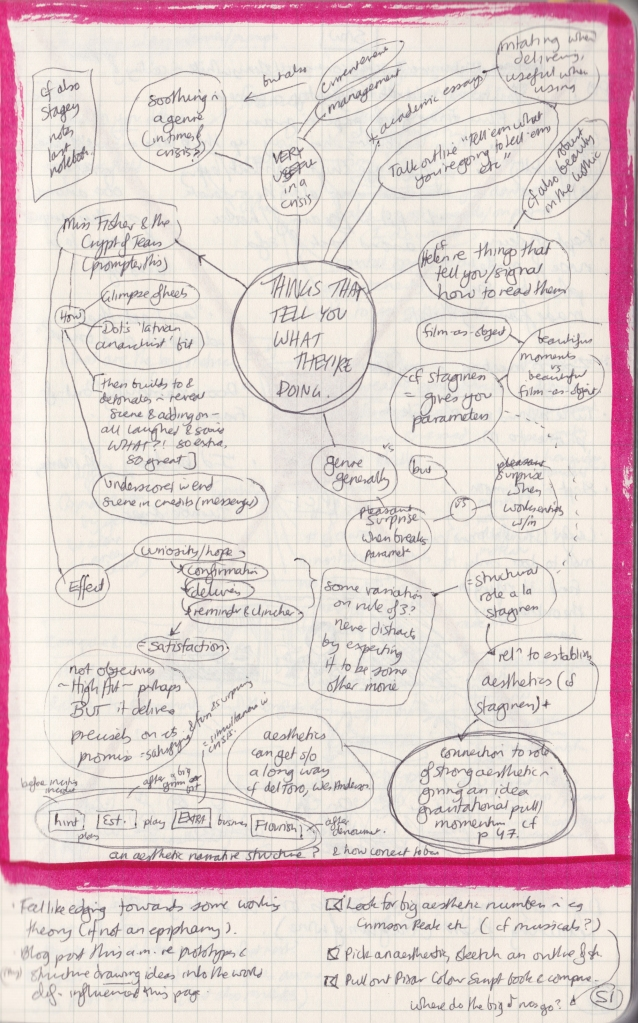 Observation journal page, densely hand-written pages with a mind-map thinking through projects that tell you what they're doing.