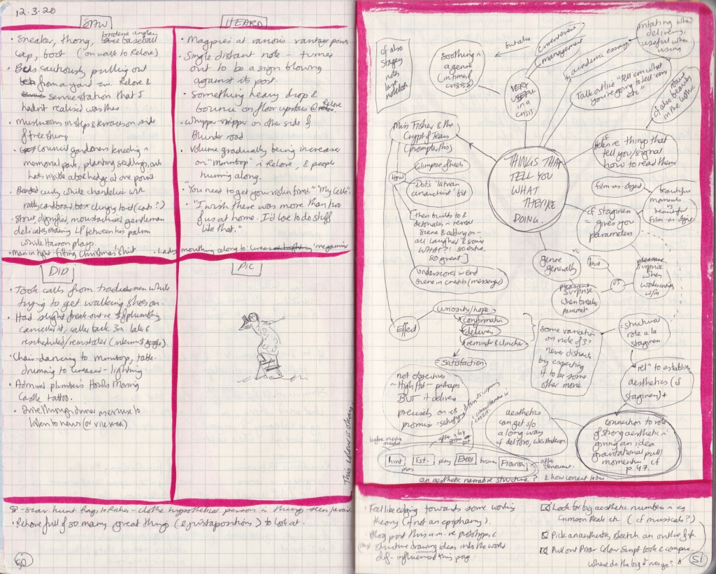 Double-spread from the observation journal. Two densely hand-written pages. On the left, a page with five things each that I had seen, heard and done, with a picture. On the right, a mind-map thinking through projects that tell you what they're doing.