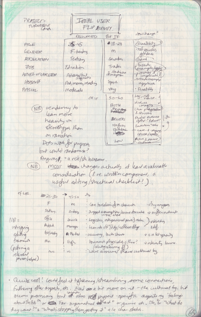 Densely hand-written page of observation journal, flipping stereotypes of an ideal audience.