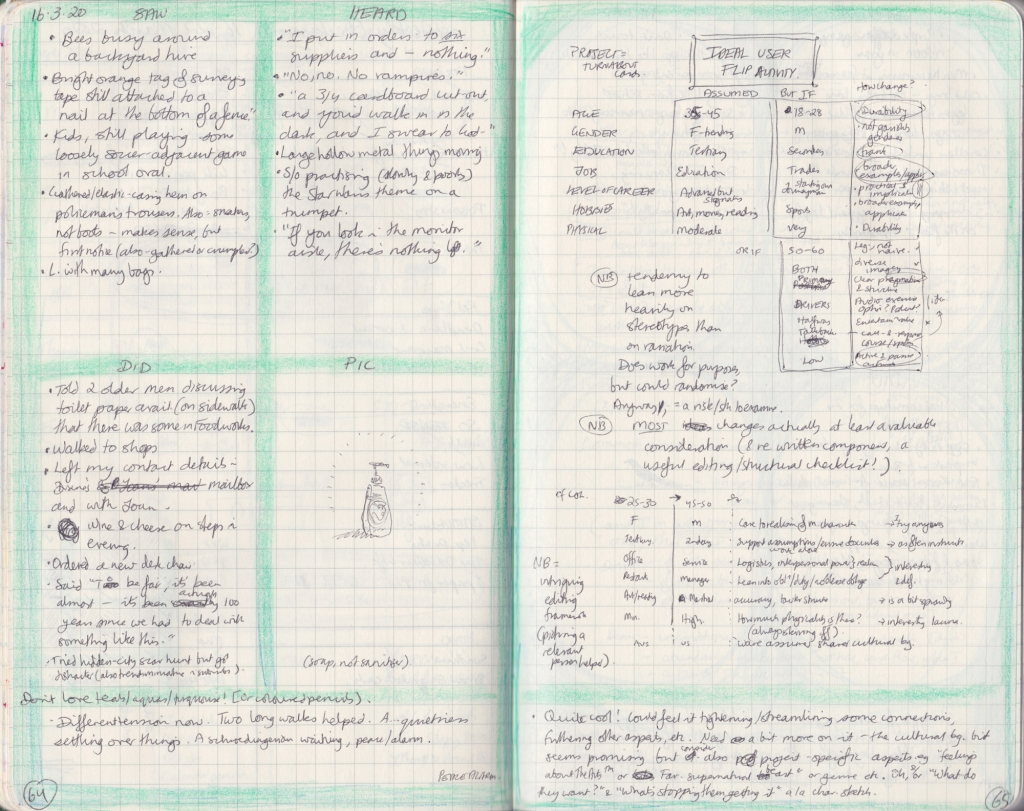 Double page of densely handwritten observation journal. The left page has five things seen/heard/done and a drawing. The left is an exercise flipping an ideal user.