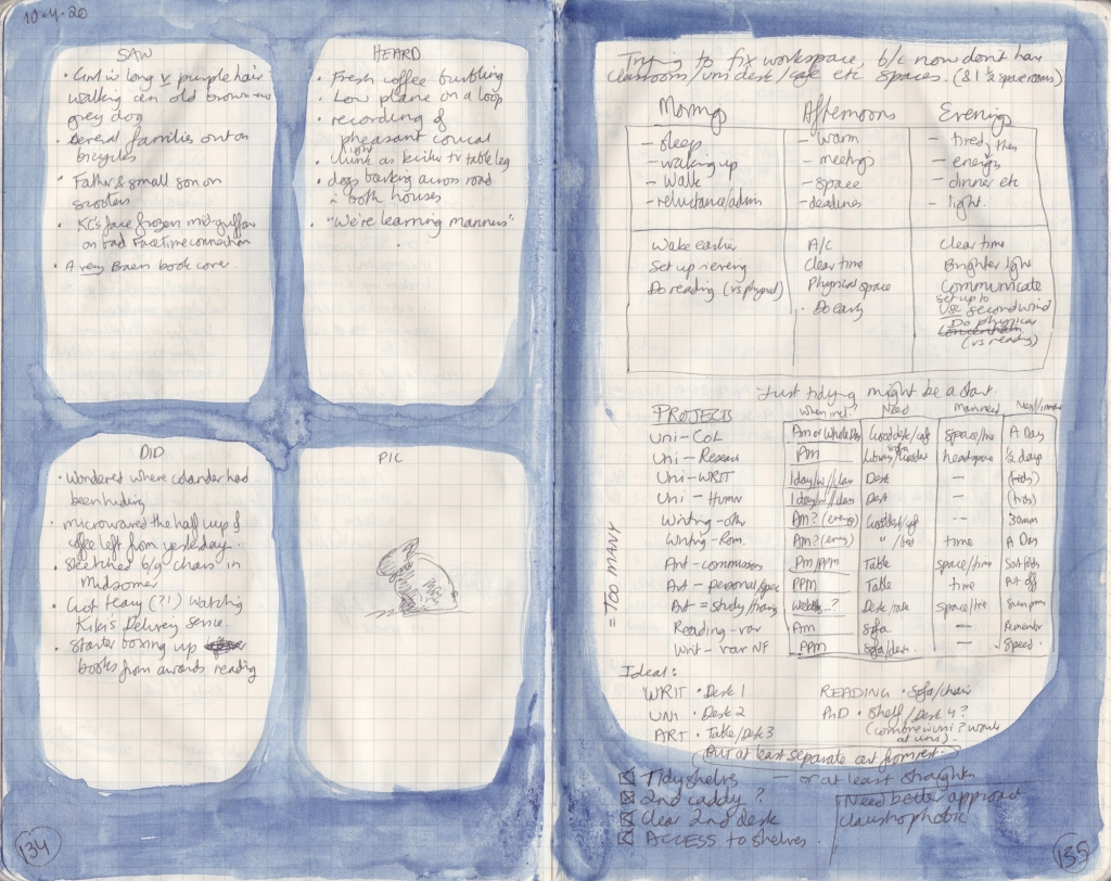 Scan of two handwritten journal pages. On the left are five things seen, heard, and done, and a drawing of Lindt chocolate rabbit. On the right are several tables breaking down work time and space.