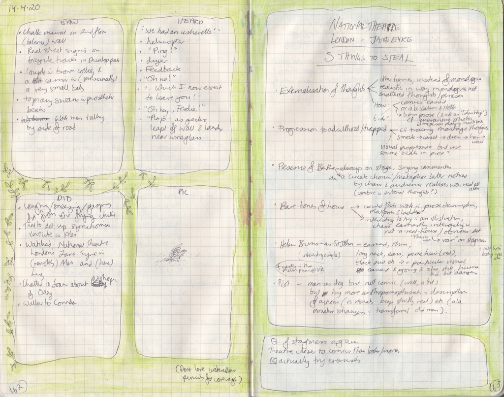 """Double page spread fo hand-written observation journal. On the left, things seen/heard/done and a picture. On the right, a list of 5 (actually 6) things to """"steal"""" from Jane Eyre, with very tiny notes and elaborations."""