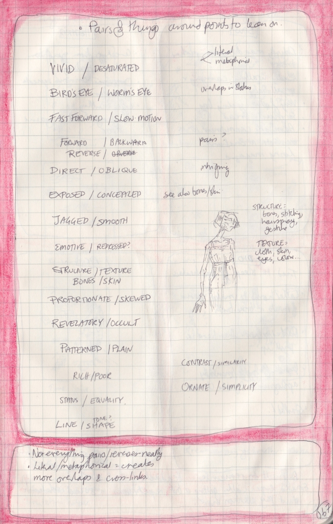 "A handwritten list of ""Pairs of things around points to lean on"", with a small sketch of a person and a list of STRUCTURE elements (bones, stitching, hairspray, gesture"" and TEXTURE elements (cloth, skin, eyes, colour)"