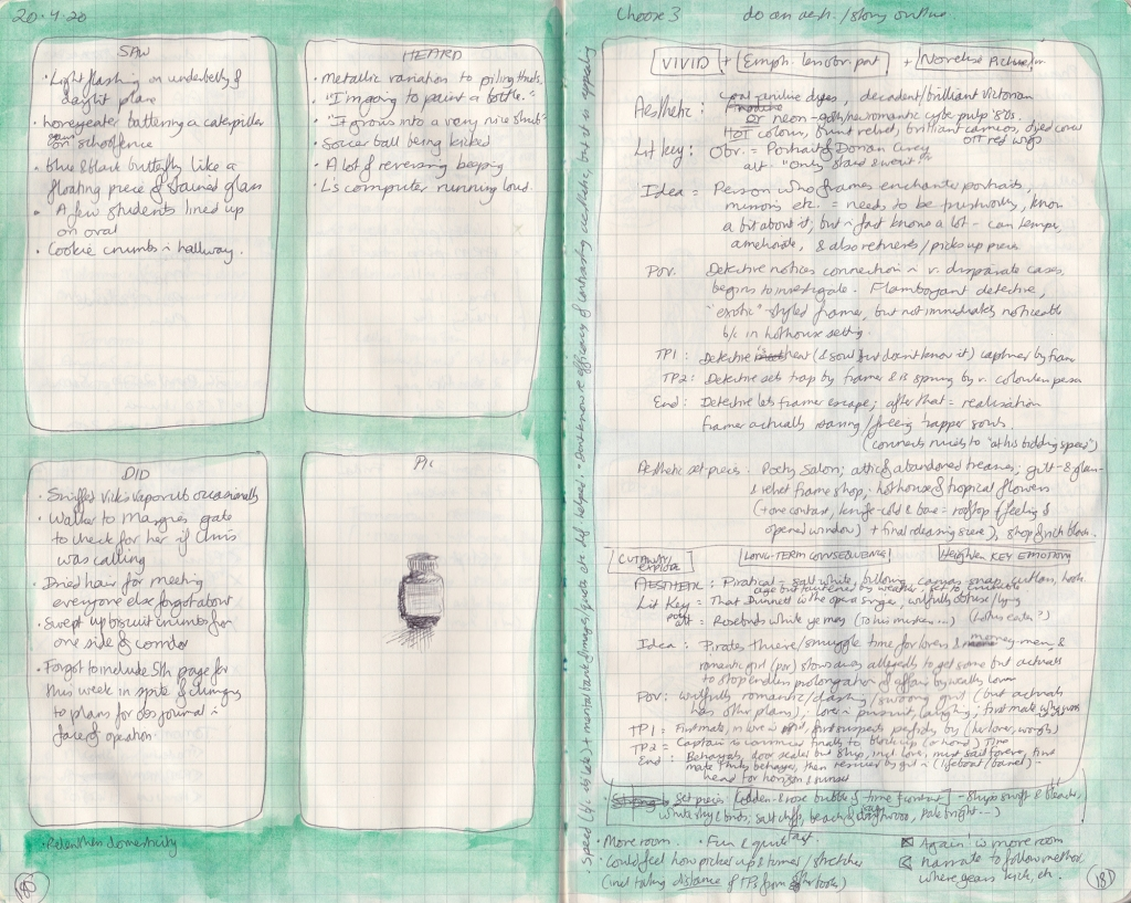 Two densely handwritten pages of the observation journal, with a green watercolour border. On the left page, five things seen, heard, and done, and a drawing of a bottle. On the right, thoughts on stories and aesthetics.