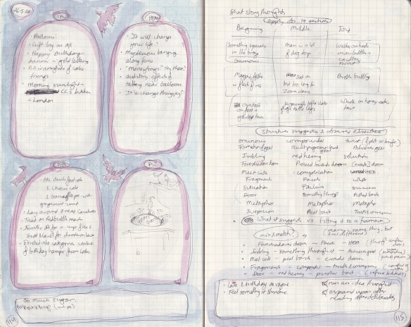 Two-page observation journal spread. On the left, five things seen/heard/done and a sketch of a birthday balloon in a bathroom sink. On the right, densely handwritten short story thoughts.