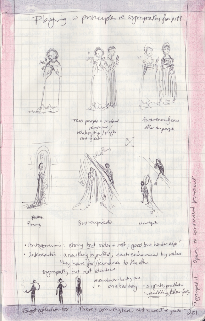 Drawings of various character arrangements, with handwritten notes.